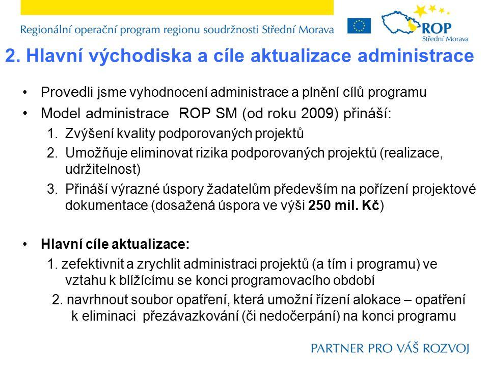 P roved li jsme vyhodnocení administrace a plnění cílů programu Model administrace ROP SM (od roku 2009) přináší: 1.Zvýšení kvality podporovaných projektů 2.Umožňuje eliminovat rizika podporovaných projektů (realizace, udržitelnost) 3.Přináší výrazné úspory žadatelům především na pořízení projektové dokumentace (dosažená úspora ve výši 250 mil.