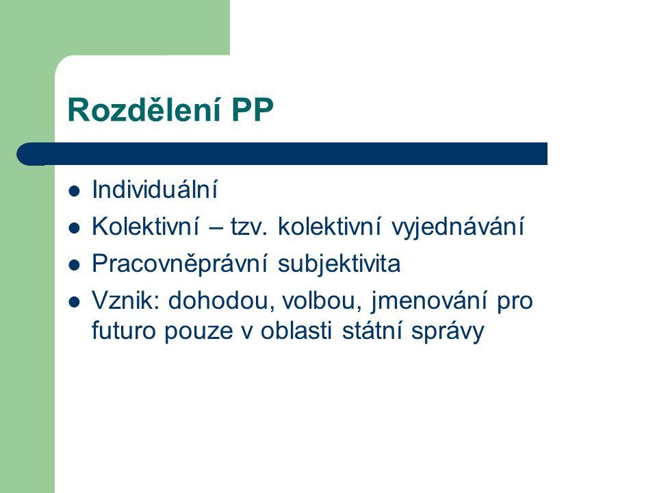 Rozdělení PP Individuální Kolektivní – tzv.