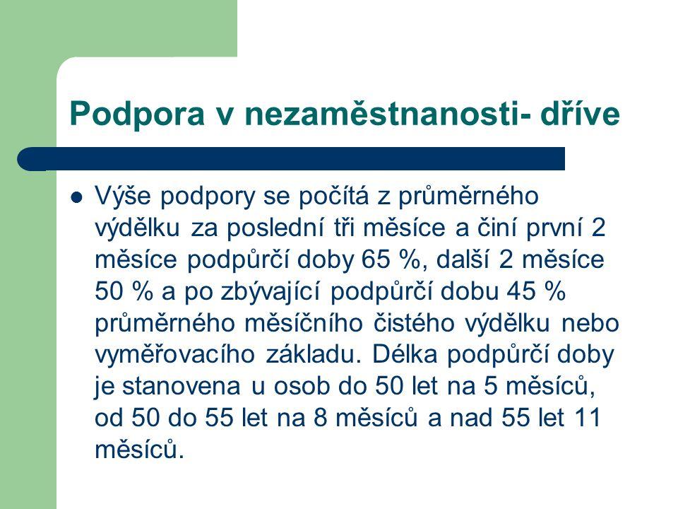 Podpora v nezaměstnanosti – dnes (1.1.2011) Max.13 258,- První dva měs.