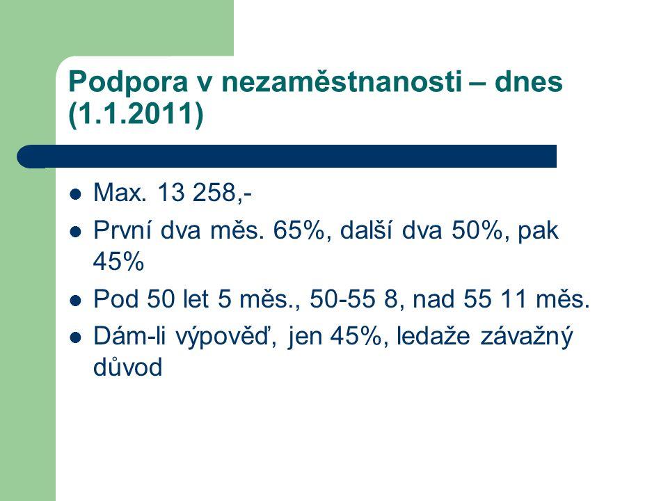 Podpora v nezaměstnanosti – dnes (1.1.2011) Max. 13 258,- První dva měs.