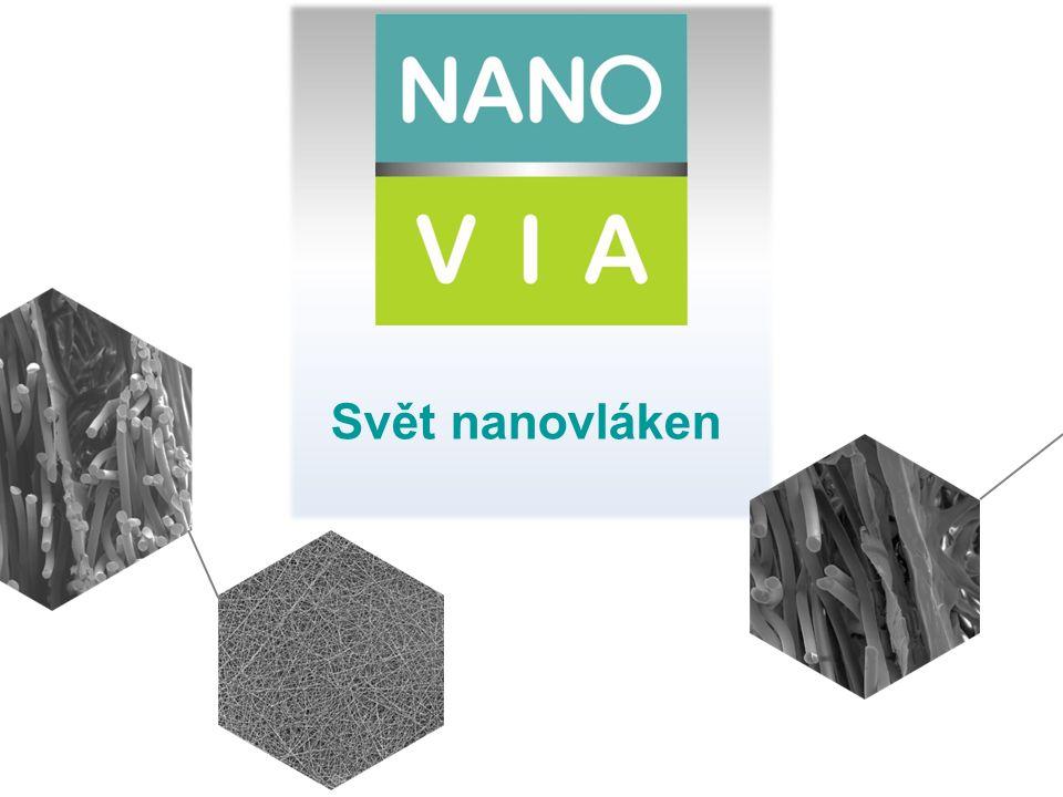 Svět nanovláken