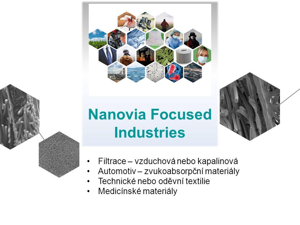 Filtrace – vzduchová nebo kapalinová Automotiv – zvukoabsorpční materiály Technické nebo oděvní textilie Medicínské materiály Nanovia Focused Industri
