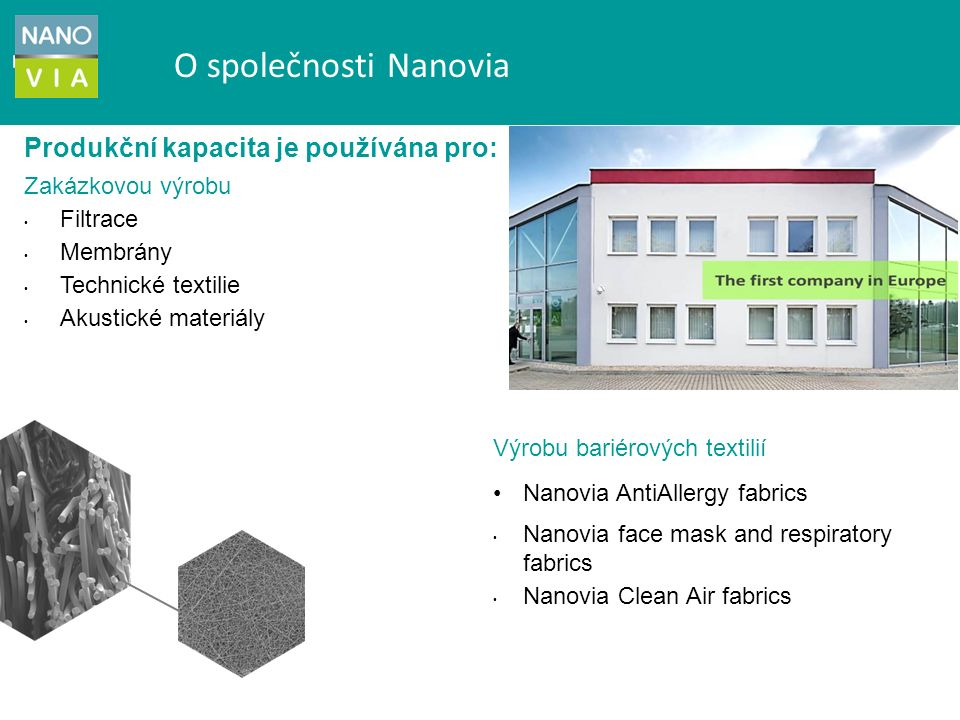 Výrobu bariérových textilií Nanovia AntiAllergy fabrics Nanovia face mask and respiratory fabrics Nanovia Clean Air fabrics Produkční kapacita je používána pro: Zakázkovou výrobu Filtrace Membrány Technické textilie Akustické materiály  O společnosti Nanovia