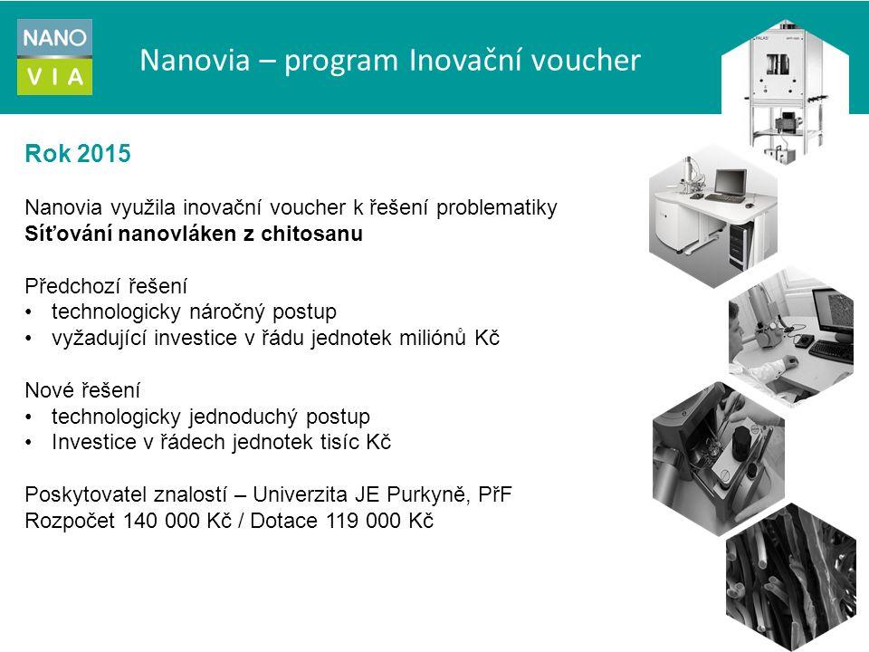 Nanovia – program Inovační voucher Rok 2015 Nanovia využila inovační voucher k řešení problematiky Síťování nanovláken z chitosanu Předchozí řešení te