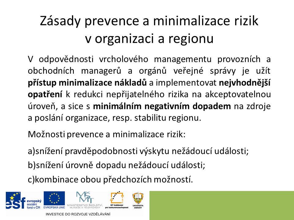 Zdroj: Božek, F., Urban, R.2008. Management rizika - Obecná část.