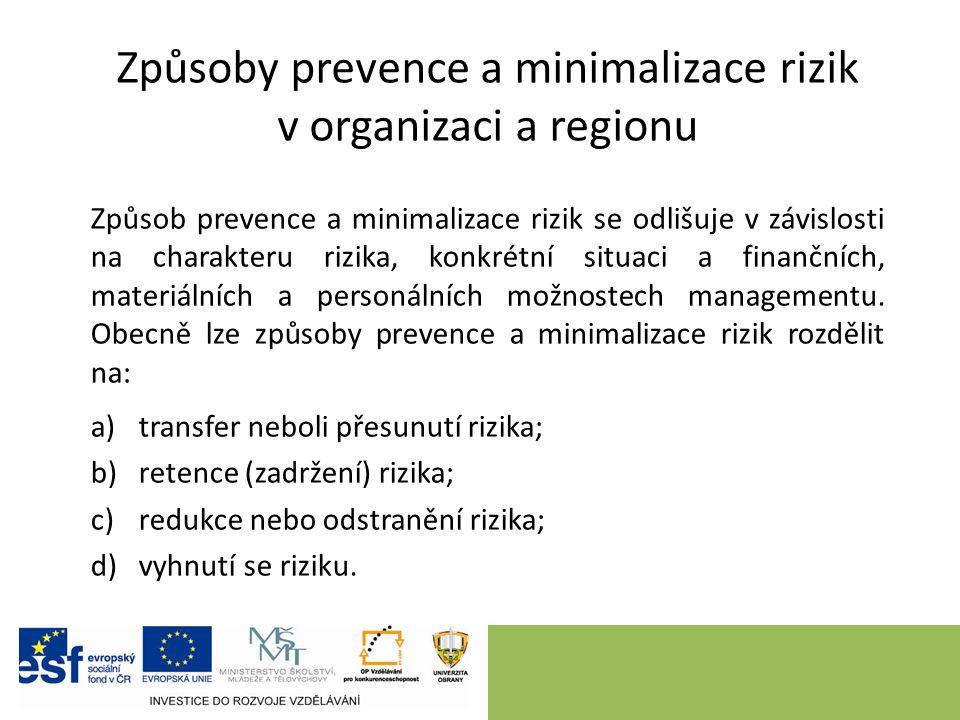 Zdroj: Berg, H.P. Risk Management: Procedures, Methods and Experiences.