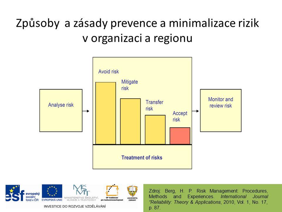Způsoby prevence a minimalizace rizik v organizaci a regionu Doporučené způsoby pro řešení problematiky rizika v závislosti na výši pravděpodobnosti výskytu a úrovni dopadu nežádoucí události.