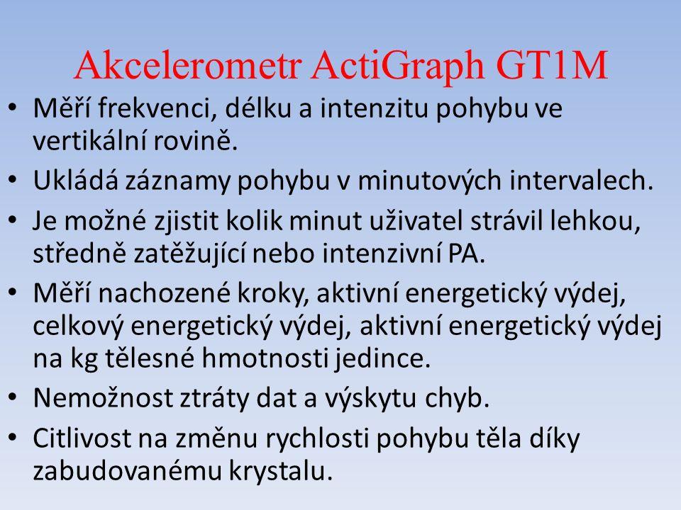 Akcelerometr ActiGraph GT1M Měří frekvenci, délku a intenzitu pohybu ve vertikální rovině.