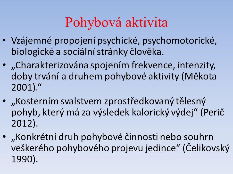 Pohybová aktivita Vzájemné propojení psychické, psychomotorické, biologické a sociální stránky člověka.