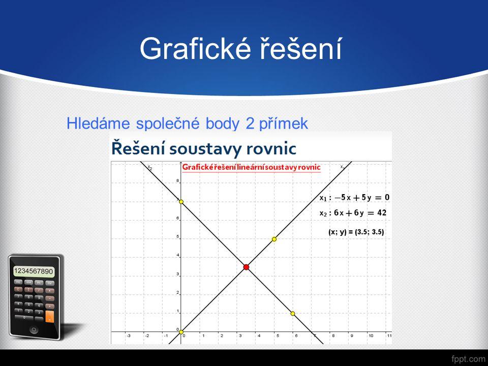 Grafické řešení Hledáme společné body 2 přímek