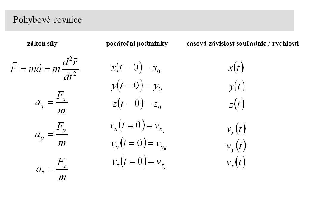 Pohybové rovnice zákon sílypočáteční podmínkyčasová závislost souřadnic / rychlosti