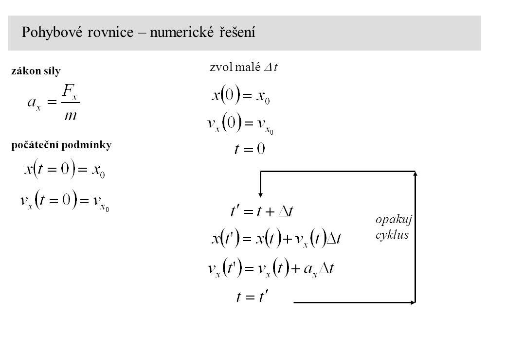Pohybové rovnice – numerické řešení zákon síly počáteční podmínky zvol malé   t opakuj cyklus