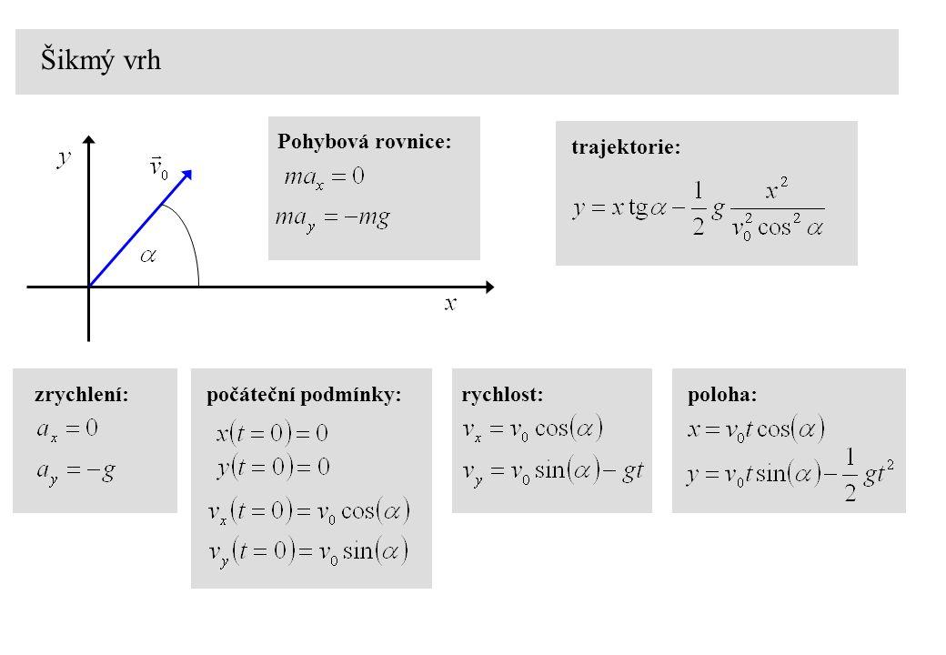 Šikmý vrh zrychlení:počáteční podmínky:rychlost: poloha:trajektorie: Pohybová rovnice:
