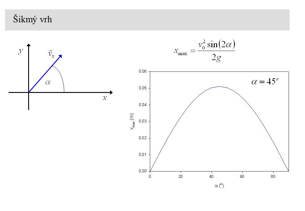 Pohybové rovnice – numerické řešení – šikmý vrh s odporem vzduchu pohybová rovnice počáteční podmínky Šikmý vrh s odporem vzduchu