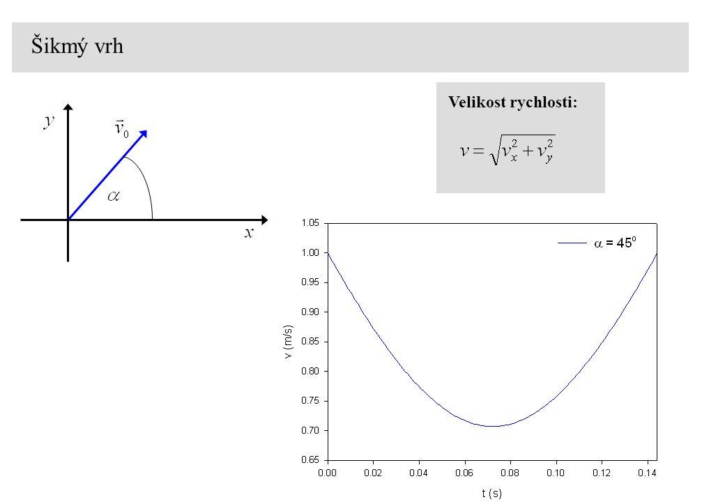 Numerický výpočet rychlosti a dráhy