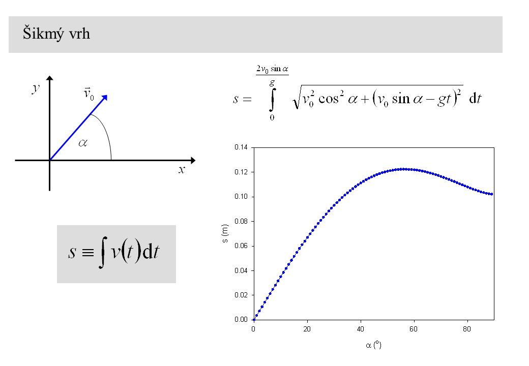 Pohyb rakety Příklad: jednostupňová raketa, která vyletí na oběžnou dráhu Země Ciolkovského rovnice v e = 4500 m s -1  V = 9700 m s -1 11.6 % zbývá pro náklad rakety 100 - 67.1 – 16.1 = 16.8 % zbývá pro náklad Příklad: dvoustupňová raketa, která vyletí na oběžnou dráhu Země v e = 4500 m s -1  V 1 = 5000 m s -1 1.