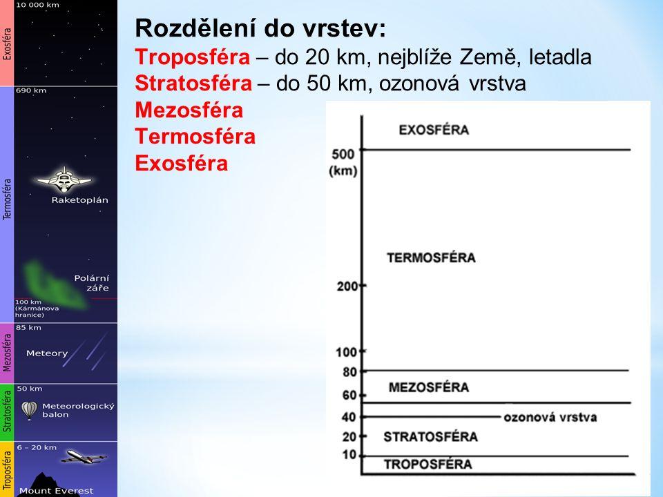 Rozdělení do vrstev: Troposféra – do 20 km, nejblíže Země, letadla Stratosféra – do 50 km, ozonová vrstva Mezosféra Termosféra Exosféra
