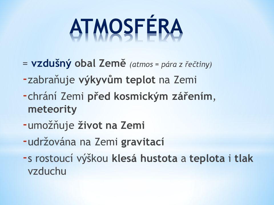 = vzdušný obal Země (atmos = pára z řečtiny) - zabraňuje výkyvům teplot na Zemi - chrání Zemi před kosmickým zářením, meteority - umožňuje život na Ze