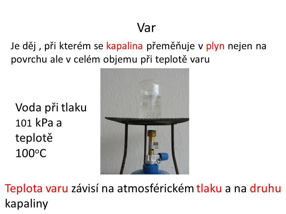 Var Je děj, při kterém se kapalina přeměňuje v plyn nejen na povrchu ale v celém objemu při teplotě varu Voda při tlaku 101 kPa a teplotě 100 o C Teplota varu závisí na atmosférickém tlaku a na druhu kapaliny