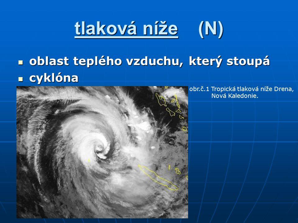 tlaková níže (N) oblast teplého vzduchu, který stoupá oblast teplého vzduchu, který stoupá cyklóna cyklóna obr.č.1 Tropická tlaková níže Drena, Nová Kaledonie.