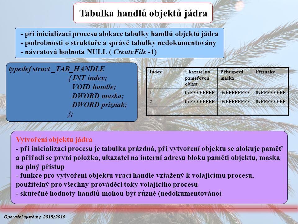 Tabulka handlů objektů jádra - při inicializaci procesu alokace tabulky handlů objektů jádra - podrobnosti o struktuře a správě tabulky nedokumentován