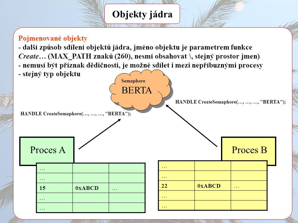 Pojmenované objekty - další způsob sdílení objektů jádra, jméno objektu je parametrem funkce Create… (MAX_PATH znaků (260), nesmí obsahovat \, stejný prostor jmen) - nemusí být příznak dědičnosti, je možné sdílet i mezi nepříbuznými procesy - stejný typ objektu Semaphore BERTA Proces A … … 150xABCD… … … HANDLE CreateSemaphore(…, …, …, BERTA ); Proces B … … 220xABCD… … … HANDLE CreateSemaphore(…, …, …, BERTA ); Objekty jádra