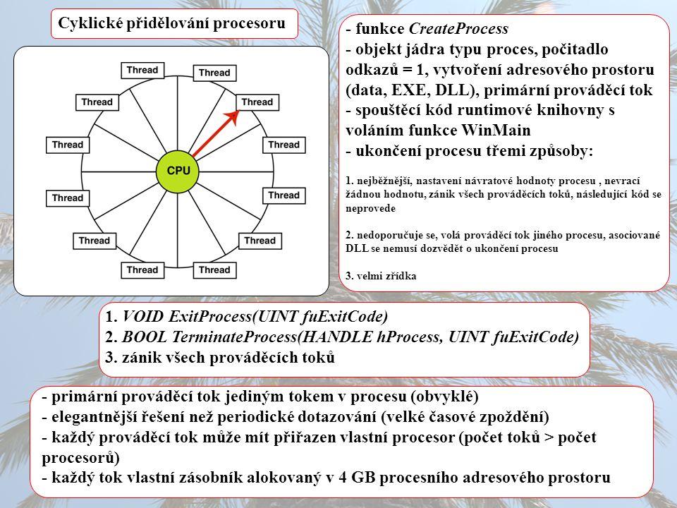 Cyklické přidělování procesoru - funkce CreateProcess - objekt jádra typu proces, počitadlo odkazů = 1, vytvoření adresového prostoru (data, EXE, DLL), primární prováděcí tok - spouštěcí kód runtimové knihovny s voláním funkce WinMain - ukončení procesu třemi způsoby: 1.