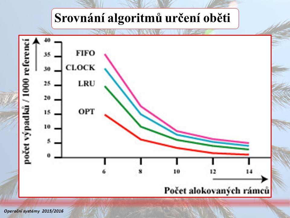 Srovnání algoritmů určení oběti Operační systémy 2015/2016