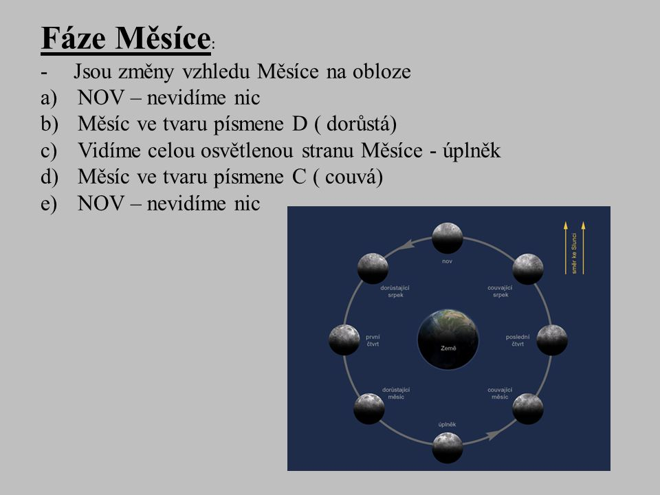 Fáze Měsíce : -Jsou změny vzhledu Měsíce na obloze a)NOV – nevidíme nic b)Měsíc ve tvaru písmene D ( dorůstá) c)Vidíme celou osvětlenou stranu Měsíce - úplněk d)Měsíc ve tvaru písmene C ( couvá) e)NOV – nevidíme nic