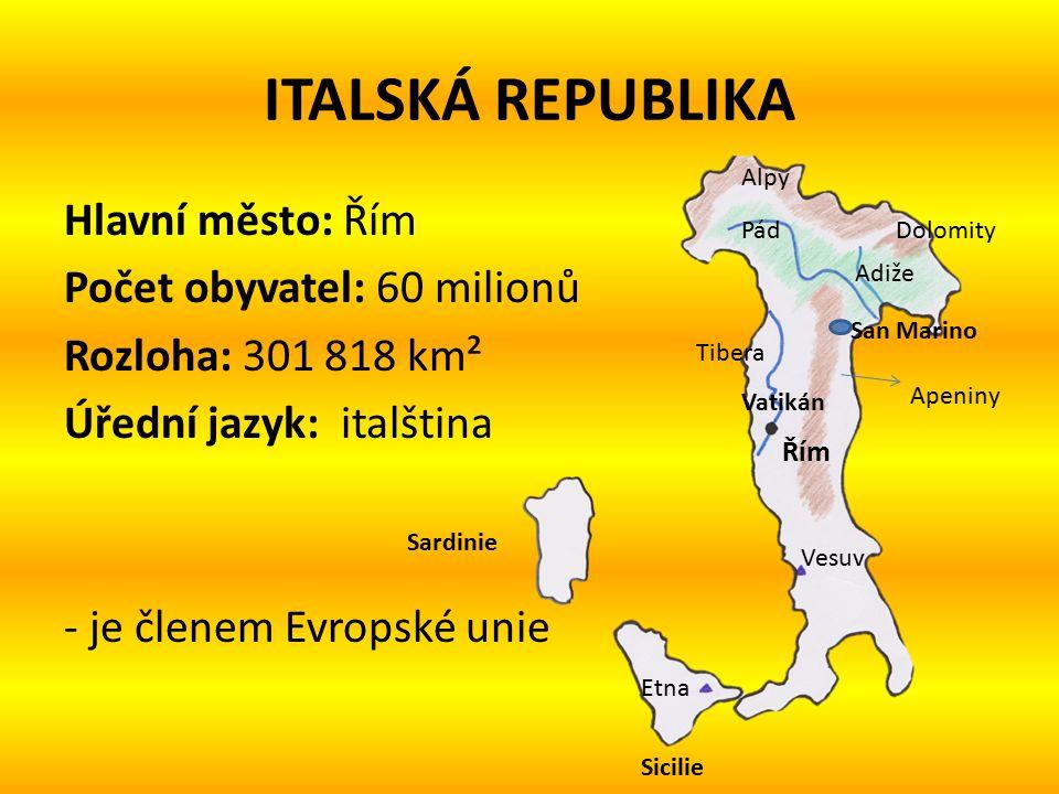 ITALSKÁ REPUBLIKA Hlavní město: Řím Počet obyvatel: 60 milionů Rozloha: 301 818 km² Úřední jazyk: italština - je členem Evropské unie Sardinie Sicilie Řím San Marino Vatikán Tibera Pád Adiže Alpy Apeniny Vesuv Etna Dolomity