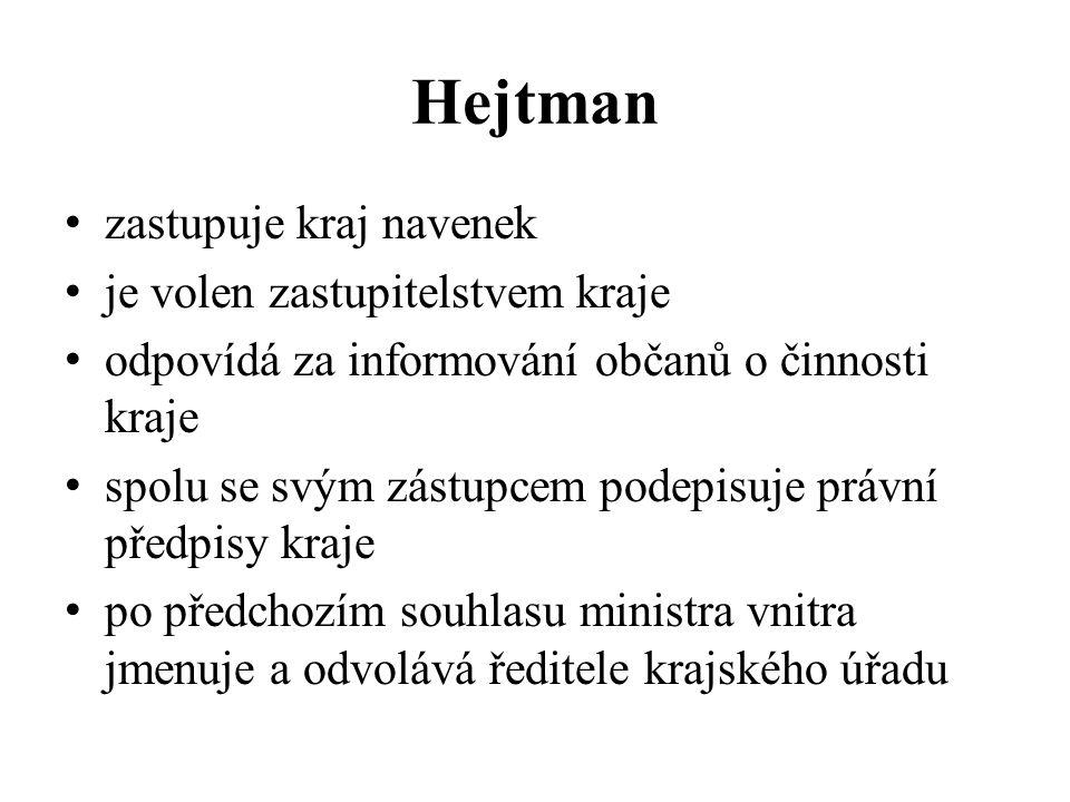 Hejtman zastupuje kraj navenek je volen zastupitelstvem kraje odpovídá za informování občanů o činnosti kraje spolu se svým zástupcem podepisuje právní předpisy kraje po předchozím souhlasu ministra vnitra jmenuje a odvolává ředitele krajského úřadu