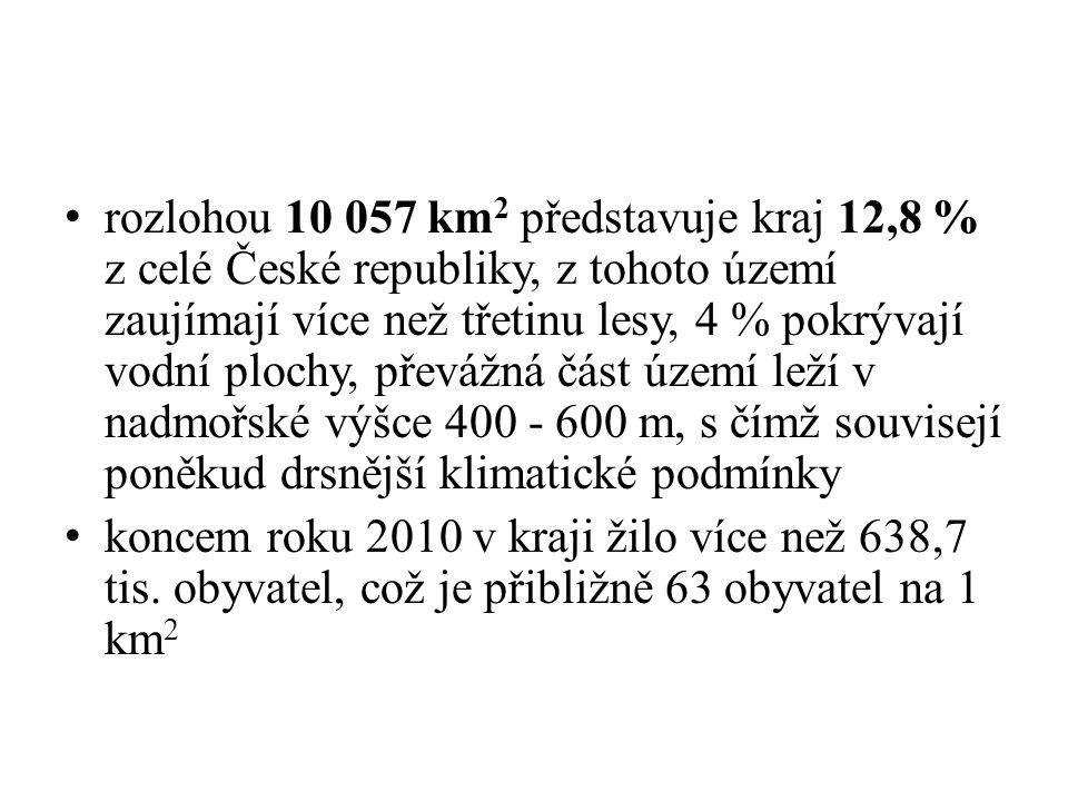 rozlohou 10 057 km 2 představuje kraj 12,8 % z celé České republiky, z tohoto území zaujímají více než třetinu lesy, 4 % pokrývají vodní plochy, převážná část území leží v nadmořské výšce 400 - 600 m, s čímž souvisejí poněkud drsnější klimatické podmínky koncem roku 2010 v kraji žilo více než 638,7 tis.