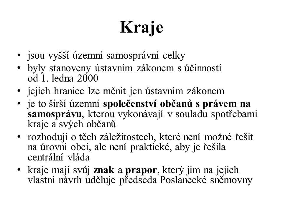 Literatura, citace DUFEK, Pavel.Společenské vědy pro střední školy.