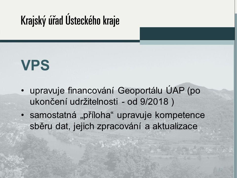 """VPS upravuje financování Geoportálu ÚAP (po ukončení udržitelnosti - od 9/2018 ) samostatná """"příloha upravuje kompetence sběru dat, jejich zpracování a aktualizace 12"""