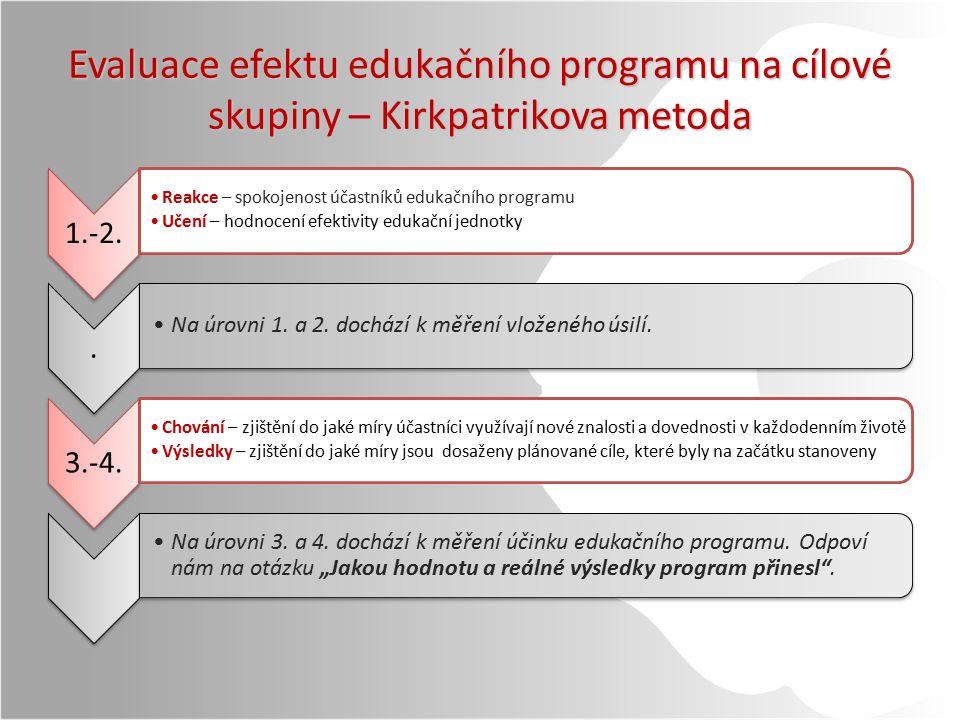 Evaluace efektu edukačního programu na cílové skupiny – Kirkpatrikova metoda 1.-2.