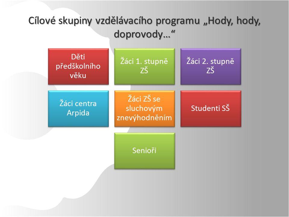 """Cílové skupiny vzdělávacího programu """"Hody, hody, doprovody… Děti předškolního věku Žáci 1."""