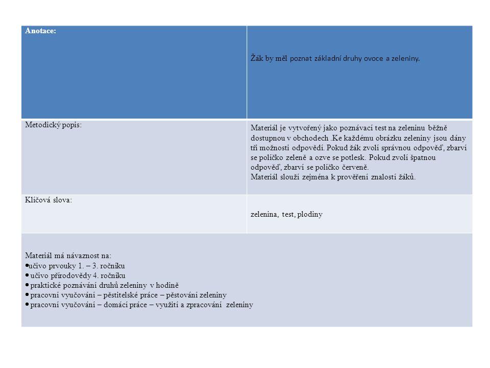 Základní škola a Praktická škola Dvůr Králové nad Labem EU-OPVK-CZ.1.07/1.4.00/21.1538:III/2 VY_12_INOVACE_05 - 12 ČLOVĚK A JEHO SVĚT NA I.