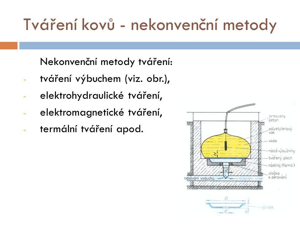 Tváření kovů - nekonvenční metody Nekonvenční metody tváření: - tváření výbuchem (viz. obr.), - elektrohydraulické tváření, - elektromagnetické tvářen