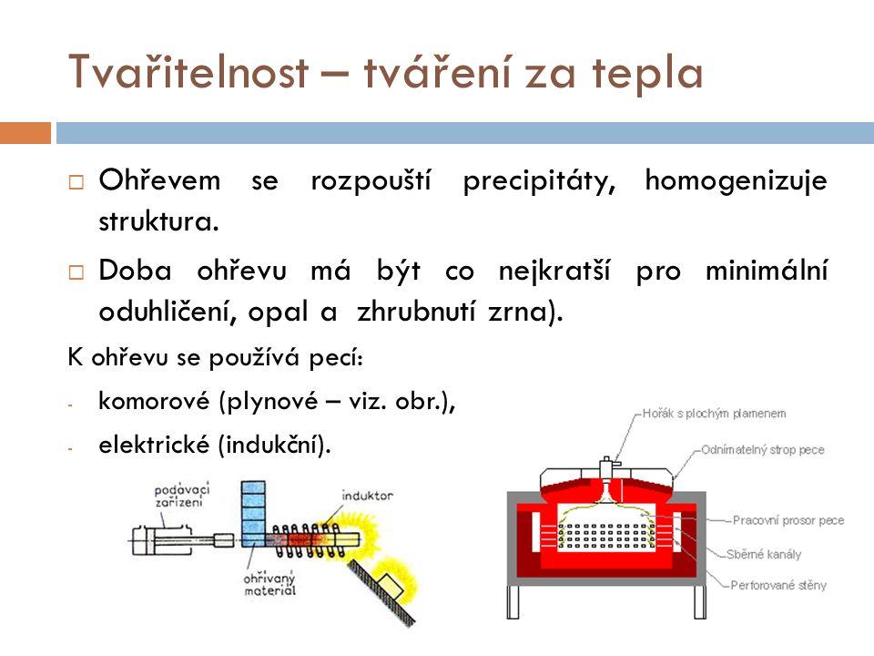 Tvařitelnost – tváření za tepla  Ohřevem se rozpouští precipitáty, homogenizuje struktura.