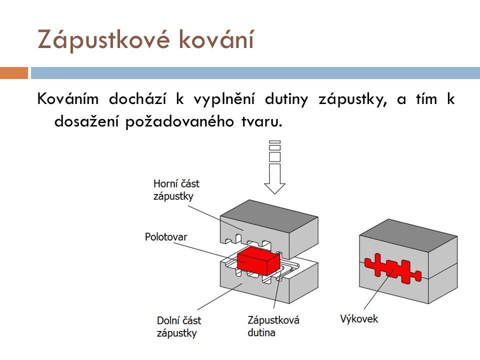 Zápustkové kování Kováním dochází k vyplnění dutiny zápustky, a tím k dosažení požadovaného tvaru.