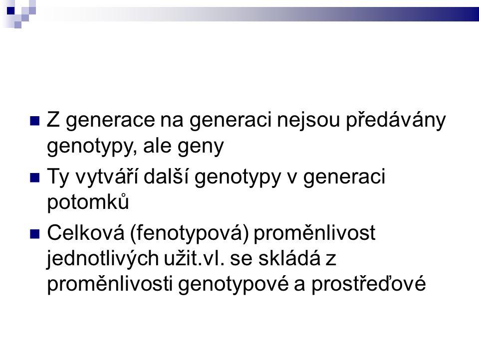 Z generace na generaci nejsou předávány genotypy, ale geny Ty vytváří další genotypy v generaci potomků Celková (fenotypová) proměnlivost jednotlivých užit.vl.