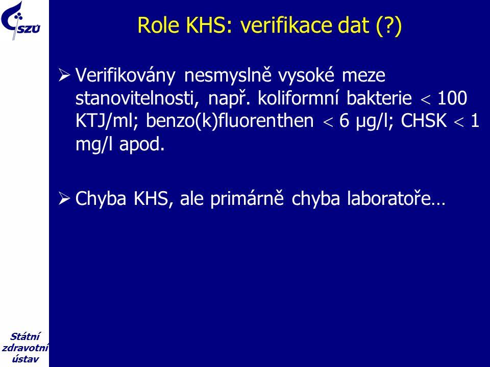 Státní zdravotní ústav Role KHS: verifikace dat (?)  Verifikovány nesmyslně vysoké meze stanovitelnosti, např. koliformní bakterie  100 KTJ/ml; benz