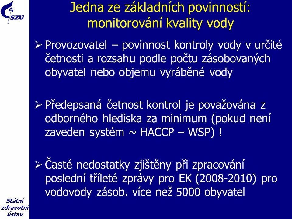 Státní zdravotní ústav Jedna ze základních povinností: monitorování kvality vody  Provozovatel – povinnost kontroly vody v určité četnosti a rozsahu podle počtu zásobovaných obyvatel nebo objemu vyráběné vody  Předepsaná četnost kontrol je považována z odborného hlediska za minimum (pokud není zaveden systém ~ HACCP – WSP) .