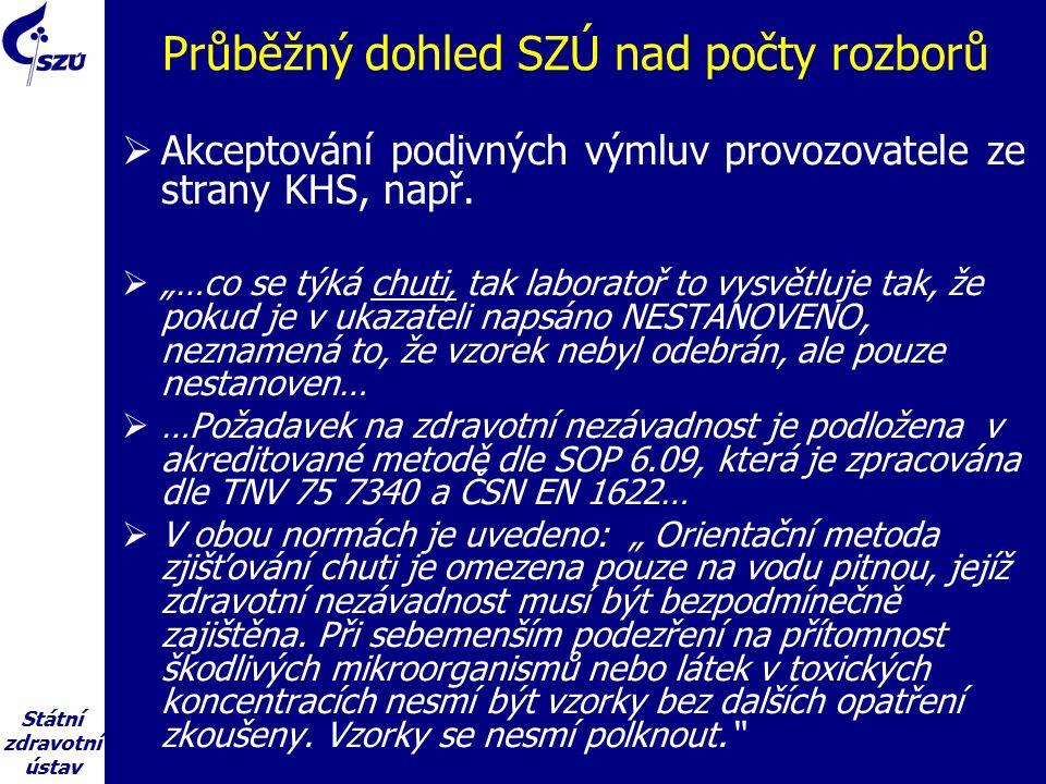 Státní zdravotní ústav Průběžný dohled SZÚ nad počty rozborů  Akceptování podivných výmluv provozovatele ze strany KHS, např.