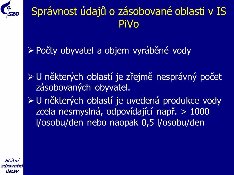 Státní zdravotní ústav Správnost údajů o zásobované oblasti v IS PiVo  Počty obyvatel a objem vyráběné vody  U některých oblastí je zřejmě nesprávný počet zásobovaných obyvatel.