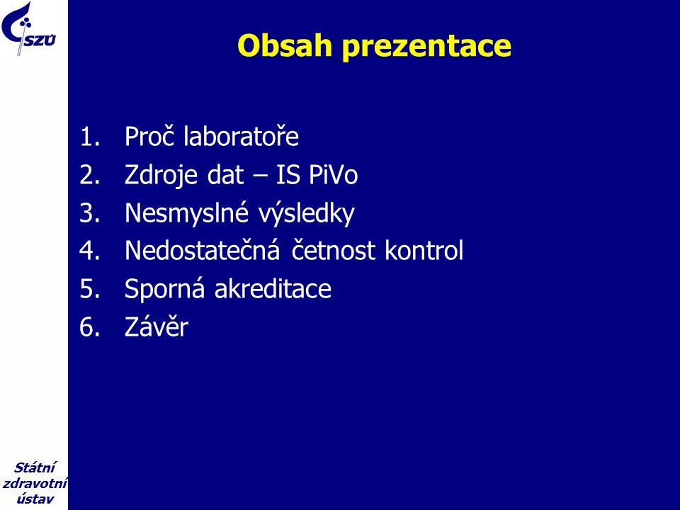 Státní zdravotní ústav Obsah prezentace 1.Proč laboratoře 2.Zdroje dat – IS PiVo 3.Nesmyslné výsledky 4.Nedostatečná četnost kontrol 5.Sporná akredita