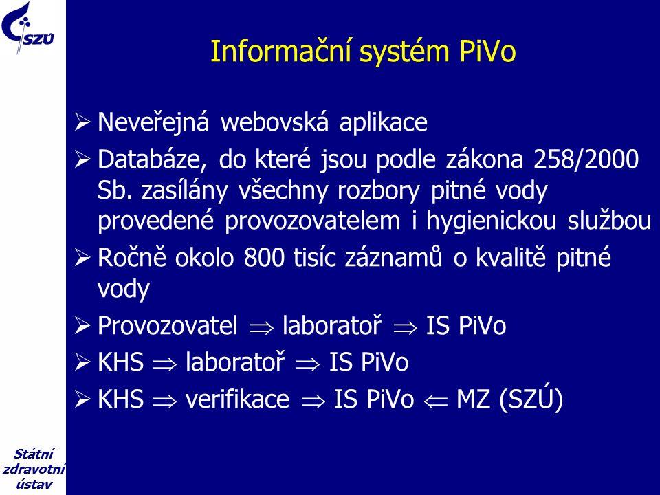 Státní zdravotní ústav Informační systém PiVo  Neveřejná webovská aplikace  Databáze, do které jsou podle zákona 258/2000 Sb. zasílány všechny rozbo