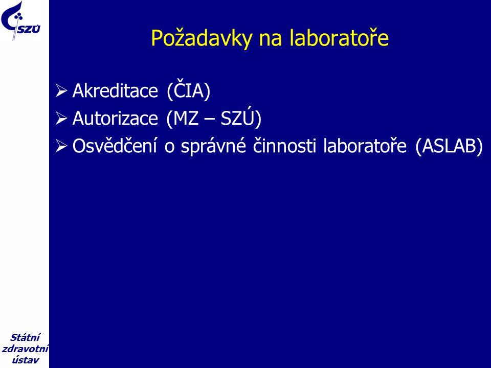 Státní zdravotní ústav Požadavky na laboratoře  Akreditace (ČIA)  Autorizace (MZ – SZÚ)  Osvědčení o správné činnosti laboratoře (ASLAB)