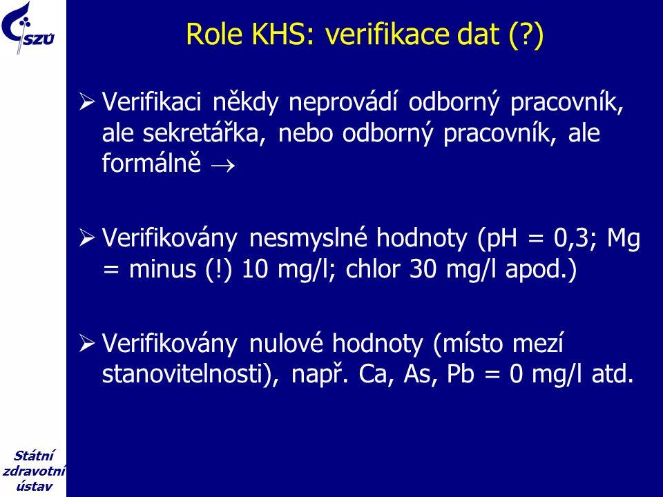 Státní zdravotní ústav Role KHS: verifikace dat ( )  Verifikaci někdy neprovádí odborný pracovník, ale sekretářka, nebo odborný pracovník, ale formálně   Verifikovány nesmyslné hodnoty (pH = 0,3; Mg = minus (!) 10 mg/l; chlor 30 mg/l apod.)  Verifikovány nulové hodnoty (místo mezí stanovitelnosti), např.