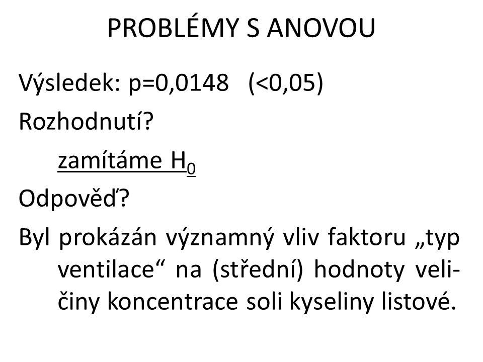 Výsledek: p=0,0148 (<0,05) Rozhodnutí. zamítáme H 0 Odpověď.